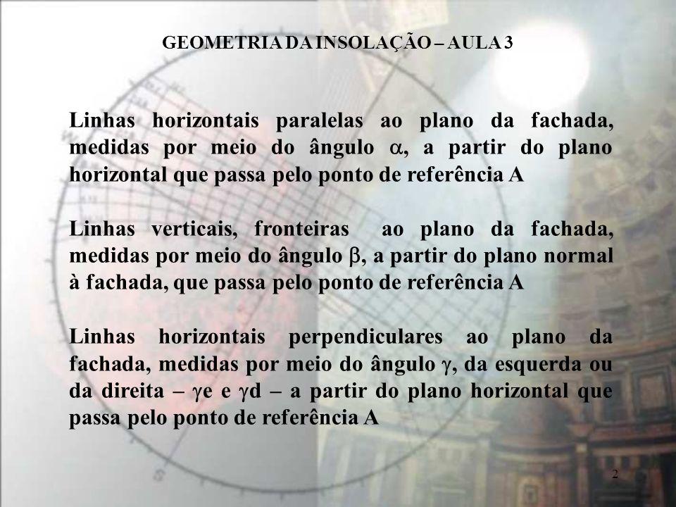 GEOMETRIA DA INSOLAÇÃO – AULA 3 2 Linhas horizontais paralelas ao plano da fachada, medidas por meio do ângulo, a partir do plano horizontal que passa pelo ponto de referência A Linhas verticais, fronteiras ao plano da fachada, medidas por meio do ângulo, a partir do plano normal à fachada, que passa pelo ponto de referência A Linhas horizontais perpendiculares ao plano da fachada, medidas por meio do ângulo, da esquerda ou da direita – e e d – a partir do plano horizontal que passa pelo ponto de referência A