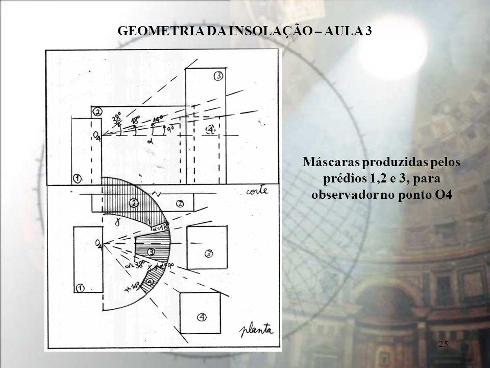 GEOMETRIA DA INSOLAÇÃO – AULA 3 25 Máscaras produzidas pelos prédios 1,2 e 3, para observador no ponto O4