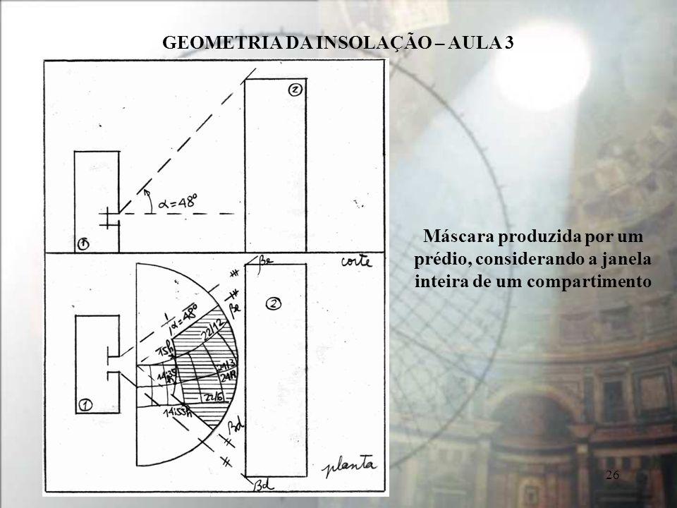 GEOMETRIA DA INSOLAÇÃO – AULA 3 26 Máscara produzida por um prédio, considerando a janela inteira de um compartimento