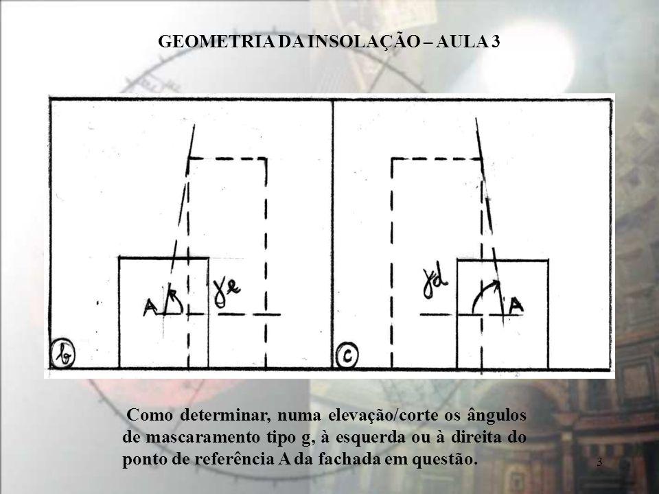 GEOMETRIA DA INSOLAÇÃO – AULA 3 4 Ângulos de mascaramento determinados pelas linhas vertical à esquerda – e – a horizontal perpendicular ao plano da fachada e à esquerda - e