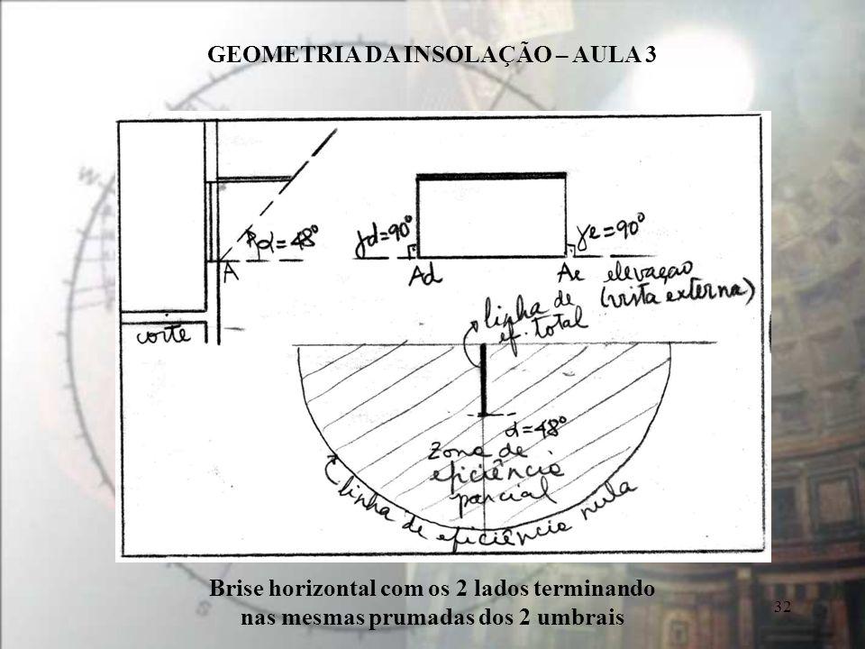GEOMETRIA DA INSOLAÇÃO – AULA 3 32 Brise horizontal com os 2 lados terminando nas mesmas prumadas dos 2 umbrais