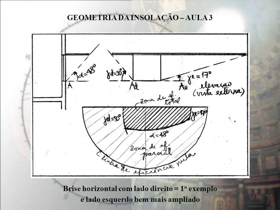 GEOMETRIA DA INSOLAÇÃO – AULA 3 33 Brise horizontal com lado direito = 1 o exemplo e lado esquerdo bem mais ampliado