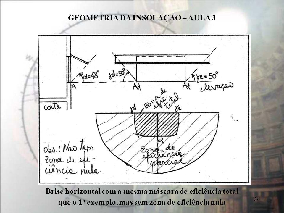 GEOMETRIA DA INSOLAÇÃO – AULA 3 36 Brise horizontal com a mesma máscara de eficiência total que o 1 o exemplo, mas sem zona de eficiência nula