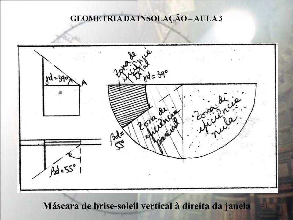 GEOMETRIA DA INSOLAÇÃO – AULA 3 41 Máscara de brise-soleil vertical à direita da janela