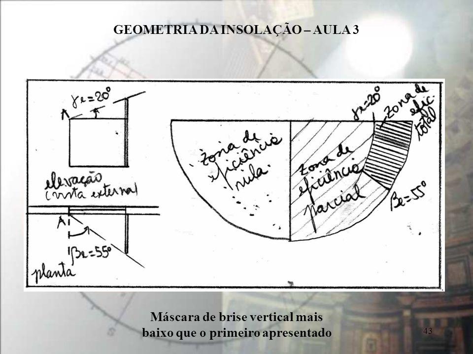 GEOMETRIA DA INSOLAÇÃO – AULA 3 43 Máscara de brise vertical mais baixo que o primeiro apresentado