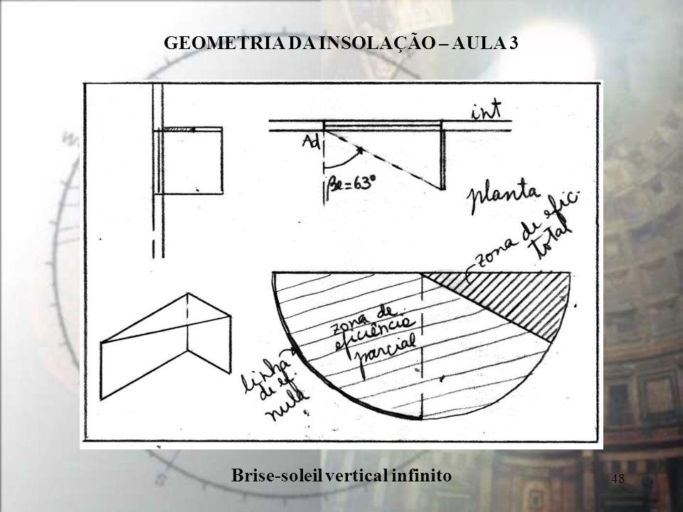 GEOMETRIA DA INSOLAÇÃO – AULA 3 48 Brise-soleil vertical infinito
