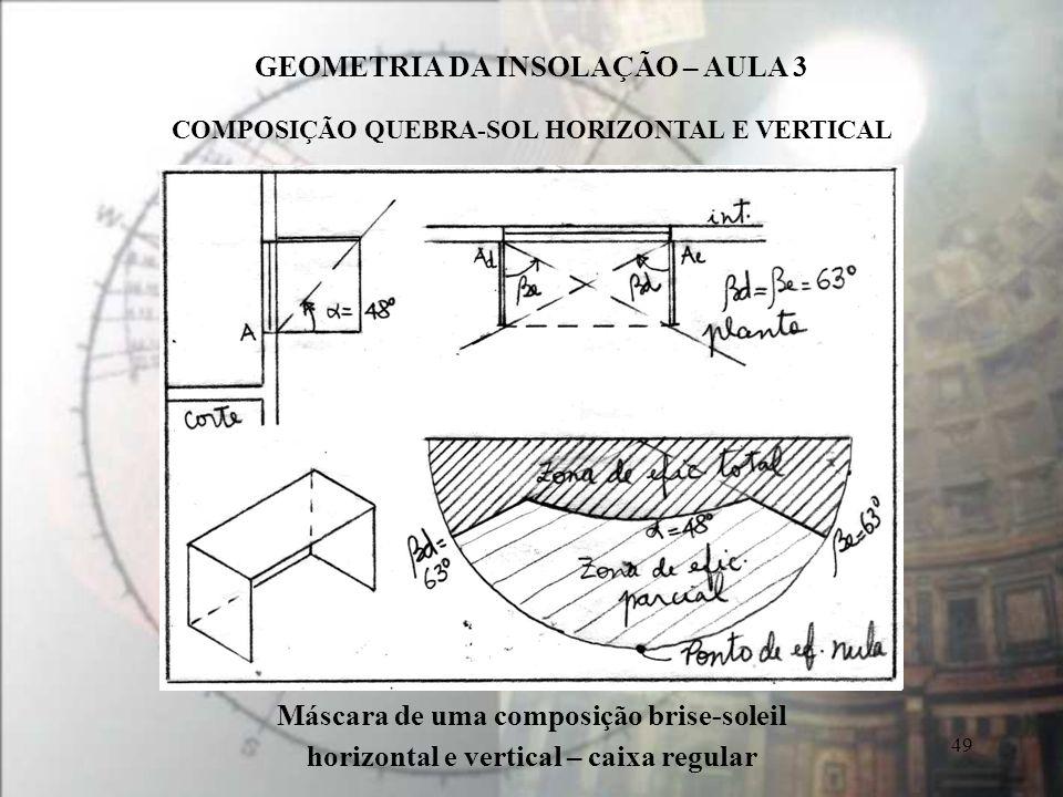 GEOMETRIA DA INSOLAÇÃO – AULA 3 49 Máscara de uma composição brise-soleil horizontal e vertical – caixa regular COMPOSIÇÃO QUEBRA-SOL HORIZONTAL E VER