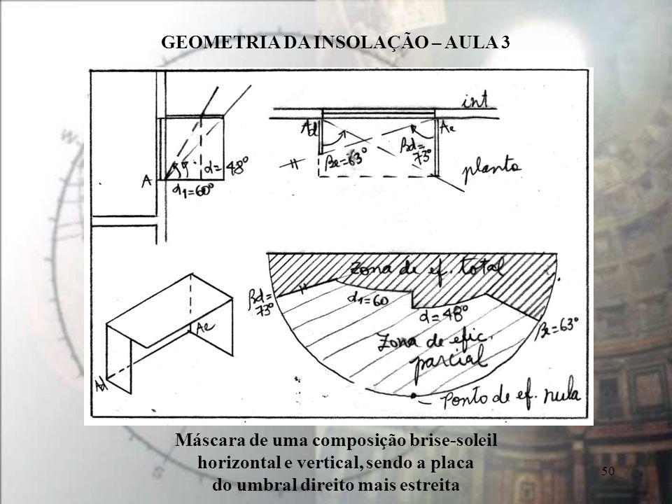 GEOMETRIA DA INSOLAÇÃO – AULA 3 50 Máscara de uma composição brise-soleil horizontal e vertical, sendo a placa do umbral direito mais estreita
