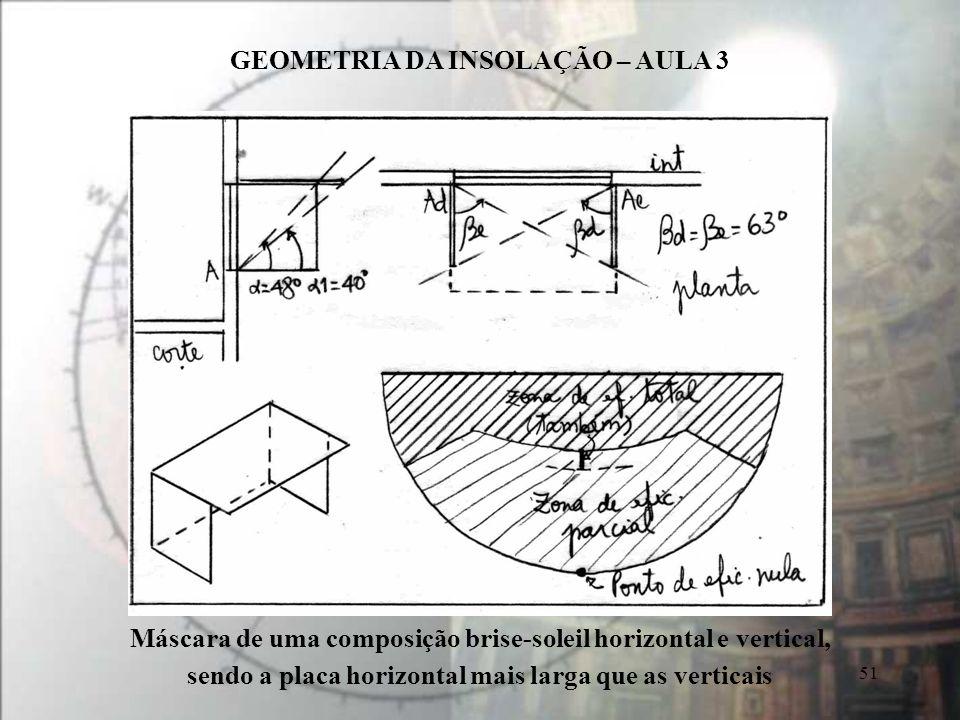 GEOMETRIA DA INSOLAÇÃO – AULA 3 51 Máscara de uma composição brise-soleil horizontal e vertical, sendo a placa horizontal mais larga que as verticais
