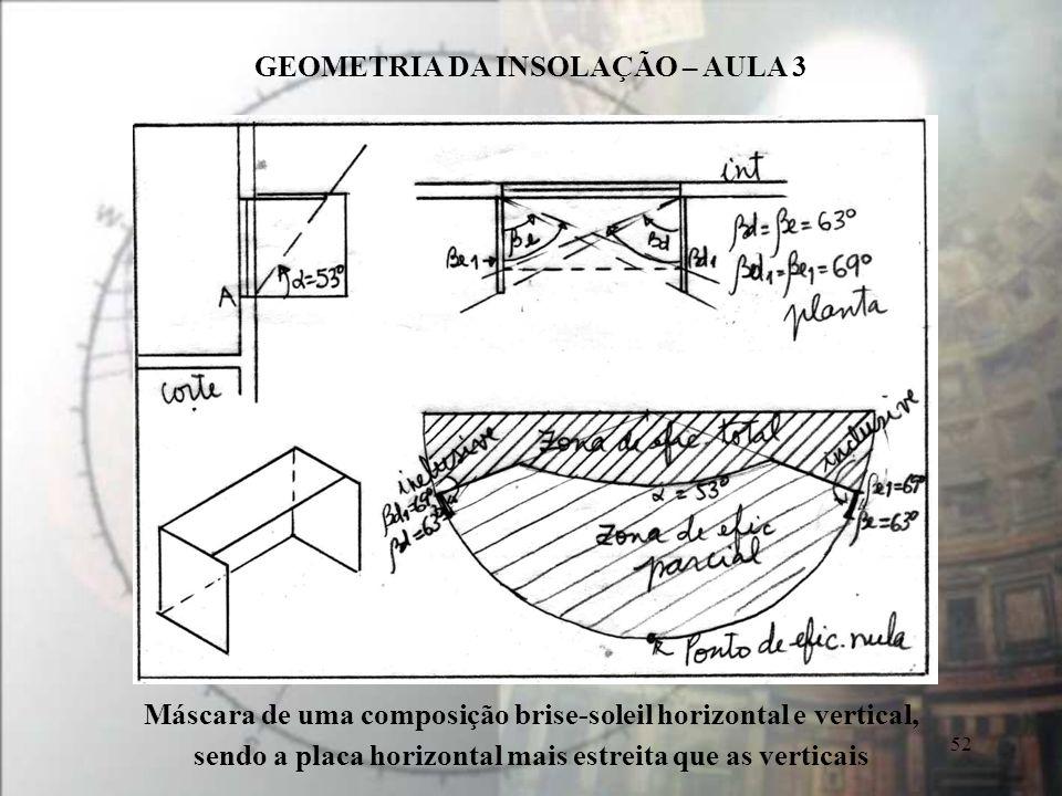 GEOMETRIA DA INSOLAÇÃO – AULA 3 52 Máscara de uma composição brise-soleil horizontal e vertical, sendo a placa horizontal mais estreita que as vertica