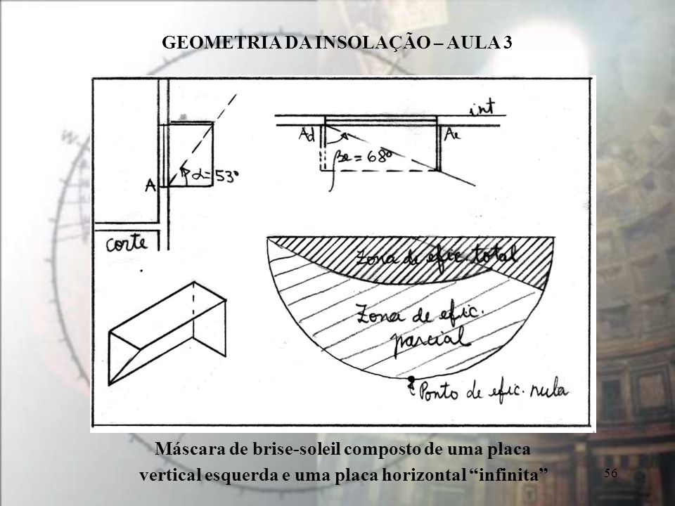 GEOMETRIA DA INSOLAÇÃO – AULA 3 56 Máscara de brise-soleil composto de uma placa vertical esquerda e uma placa horizontal infinita