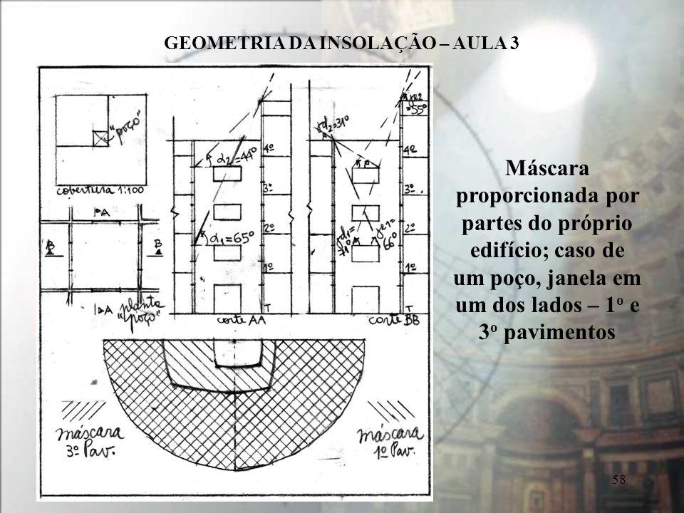GEOMETRIA DA INSOLAÇÃO – AULA 3 58 Máscara proporcionada por partes do próprio edifício; caso de um poço, janela em um dos lados – 1 o e 3 o pavimento