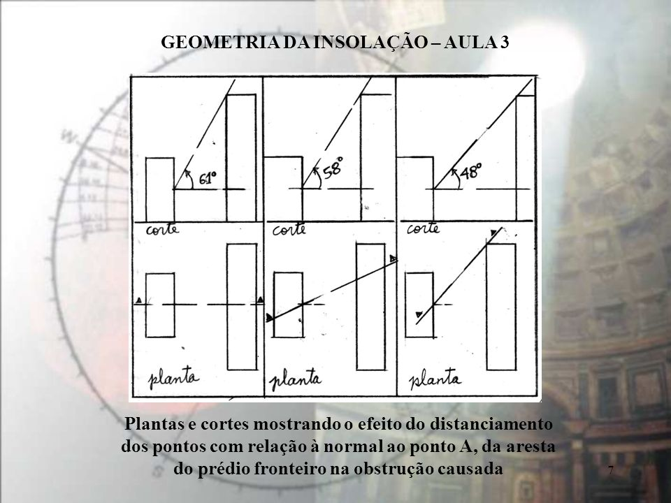 GEOMETRIA DA INSOLAÇÃO – AULA 3 7 Plantas e cortes mostrando o efeito do distanciamento dos pontos com relação à normal ao ponto A, da aresta do prédio fronteiro na obstrução causada