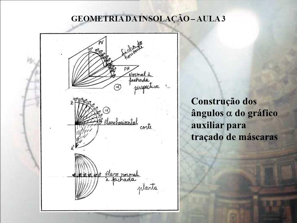 GEOMETRIA DA INSOLAÇÃO – AULA 3 8 Construção dos ângulos do gráfico auxiliar para traçado de máscaras