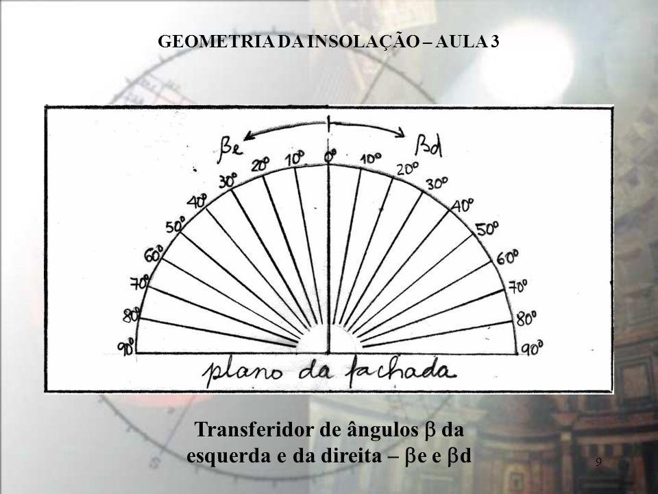 GEOMETRIA DA INSOLAÇÃO – AULA 3 30 Máscara de brise horizontal mais curto que o da figura anterior no lado direito do observador
