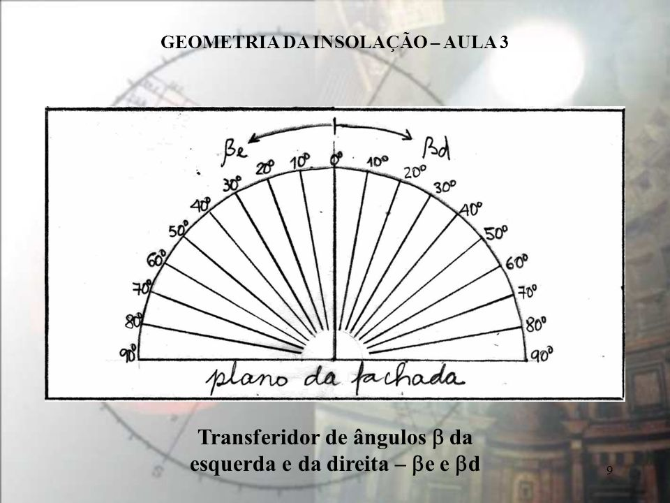 GEOMETRIA DA INSOLAÇÃO – AULA 3 40 Máscara de brise-soleil vertical à esquerda da janela BRISE-SOLEIL VERTICAL