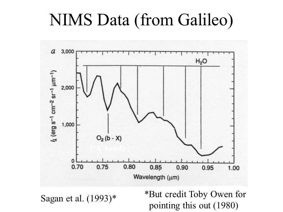 NIMS Data (from Galileo) Sagan et al.