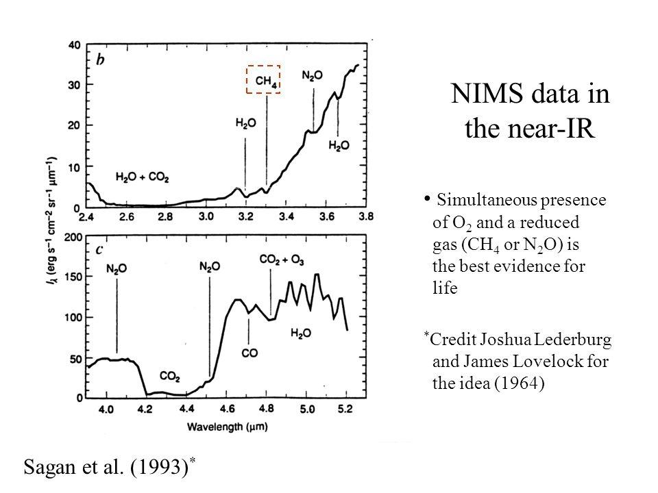 NIMS data in the near-IR Sagan et al.