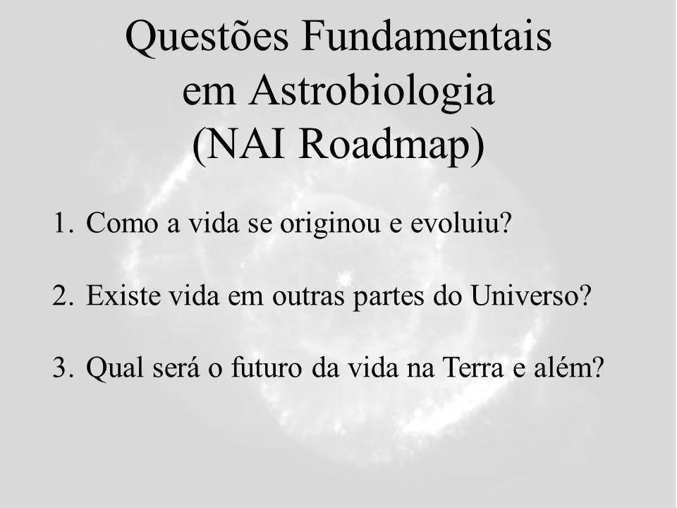 Questões Fundamentais em Astrobiologia (NAI Roadmap) 1.Como a vida se originou e evoluiu.