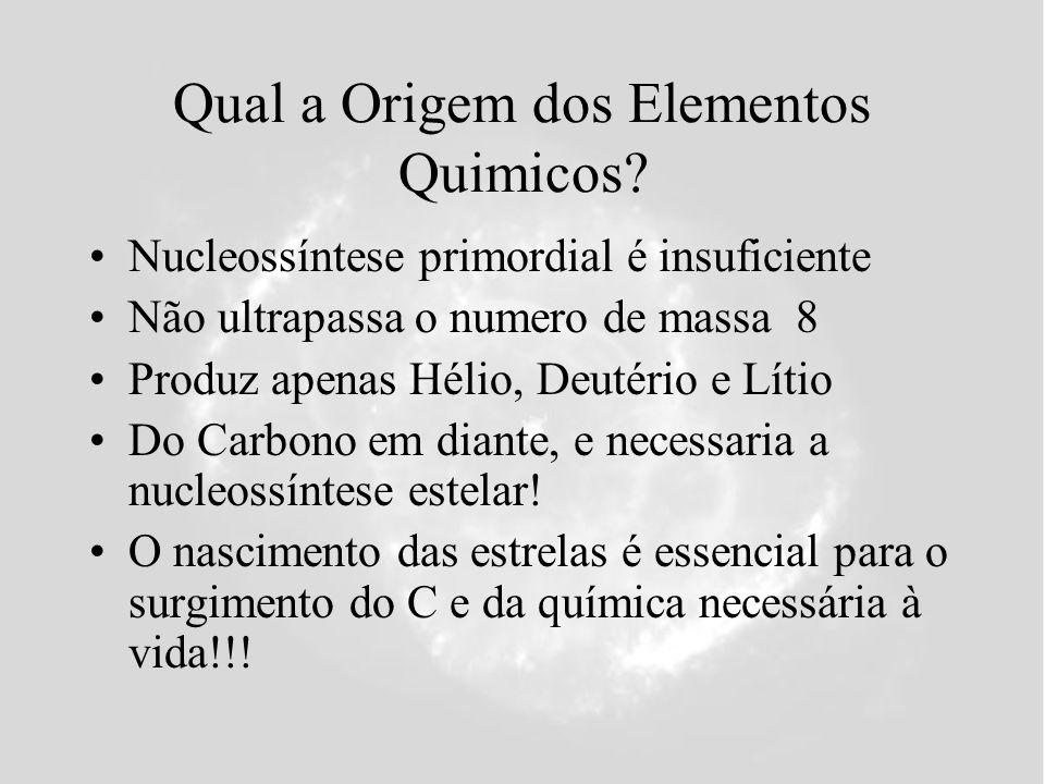 Qual a Origem dos Elementos Quimicos? Nucleossíntese primordial é insuficiente Não ultrapassa o numero de massa 8 Produz apenas Hélio, Deutério e Líti
