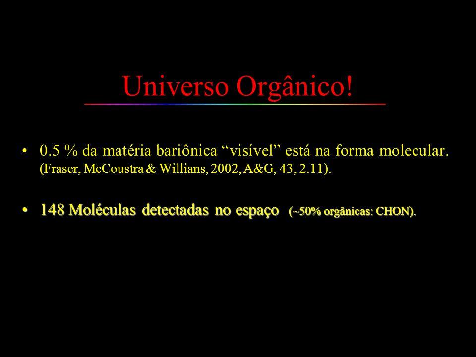 Universo Orgânico! 0.5 % da matéria bariônica visível está na forma molecular. (Fraser, McCoustra & Willians, 2002, A&G, 43, 2.11). 148 Moléculas dete