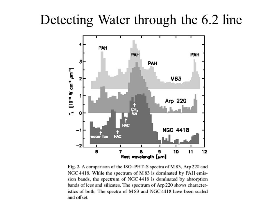 Detecting Water through the 6.2 line