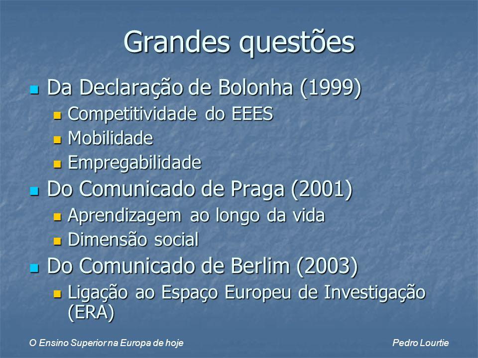 O Ensino Superior na Europa de hojePedro Lourtie Grandes questões Da Declaração de Bolonha (1999) Da Declaração de Bolonha (1999) Competitividade do EEES Competitividade do EEES Mobilidade Mobilidade Empregabilidade Empregabilidade Do Comunicado de Praga (2001) Do Comunicado de Praga (2001) Aprendizagem ao longo da vida Aprendizagem ao longo da vida Dimensão social Dimensão social Do Comunicado de Berlim (2003) Do Comunicado de Berlim (2003) Ligação ao Espaço Europeu de Investigação (ERA) Ligação ao Espaço Europeu de Investigação (ERA)