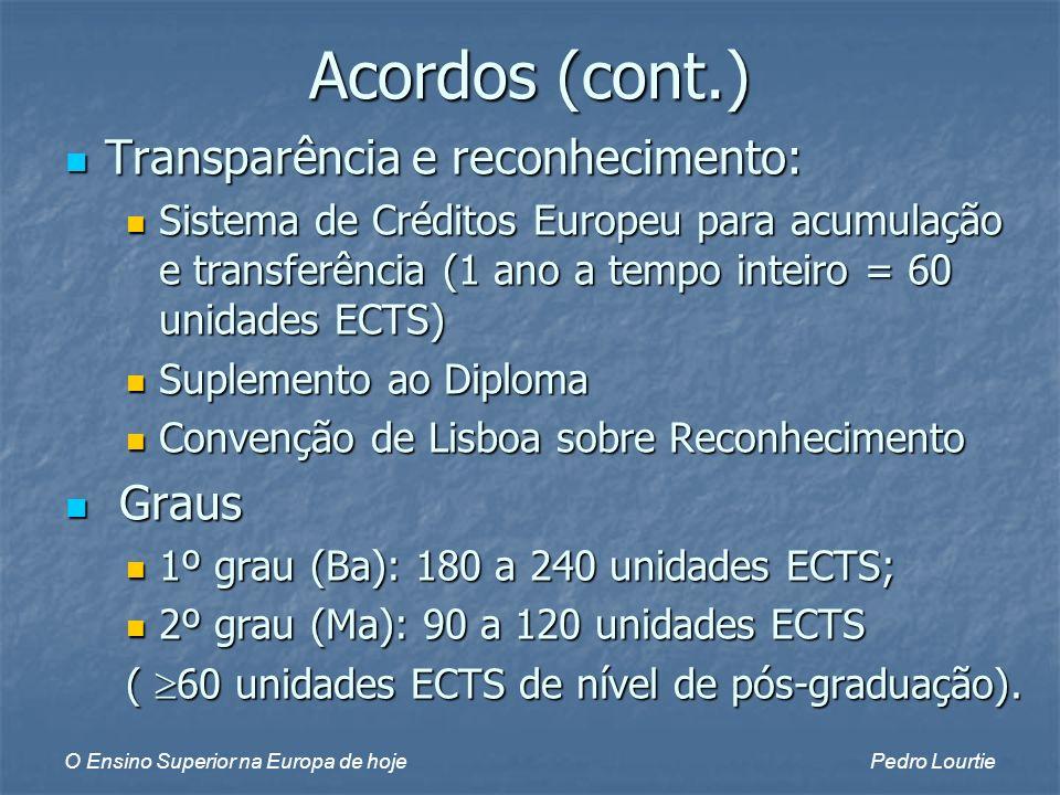 O Ensino Superior na Europa de hojePedro Lourtie Acordos (cont.) Transparência e reconhecimento: Transparência e reconhecimento: Sistema de Créditos Europeu para acumulação e transferência (1 ano a tempo inteiro = 60 unidades ECTS) Sistema de Créditos Europeu para acumulação e transferência (1 ano a tempo inteiro = 60 unidades ECTS) Suplemento ao Diploma Suplemento ao Diploma Convenção de Lisboa sobre Reconhecimento Convenção de Lisboa sobre Reconhecimento Graus Graus 1º grau (Ba): 180 a 240 unidades ECTS; 1º grau (Ba): 180 a 240 unidades ECTS; 2º grau (Ma): 90 a 120 unidades ECTS 2º grau (Ma): 90 a 120 unidades ECTS ( 60 unidades ECTS de nível de pós-graduação).