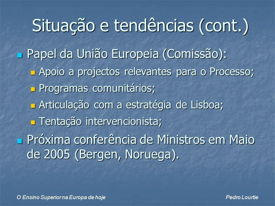 O Ensino Superior na Europa de hojePedro Lourtie Situação e tendências (cont.) Papel da União Europeia (Comissão): Papel da União Europeia (Comissão): Apoio a projectos relevantes para o Processo; Apoio a projectos relevantes para o Processo; Programas comunitários; Programas comunitários; Articulação com a estratégia de Lisboa; Articulação com a estratégia de Lisboa; Tentação intervencionista; Tentação intervencionista; Próxima conferência de Ministros em Maio de 2005 (Bergen, Noruega).