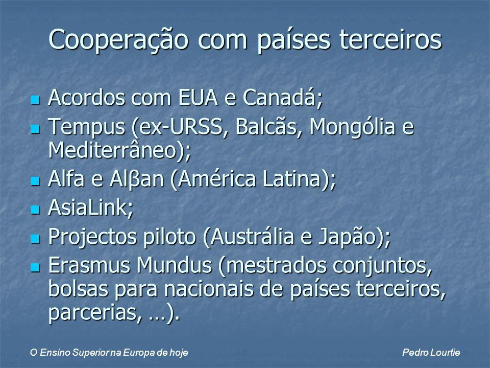 O Ensino Superior na Europa de hojePedro Lourtie Cooperação com países terceiros Acordos com EUA e Canadá; Acordos com EUA e Canadá; Tempus (ex-URSS, Balcãs, Mongólia e Mediterrâneo); Tempus (ex-URSS, Balcãs, Mongólia e Mediterrâneo); Alfa e Alβan (América Latina); Alfa e Alβan (América Latina); AsiaLink; AsiaLink; Projectos piloto (Austrália e Japão); Projectos piloto (Austrália e Japão); Erasmus Mundus (mestrados conjuntos, bolsas para nacionais de países terceiros, parcerias, …).