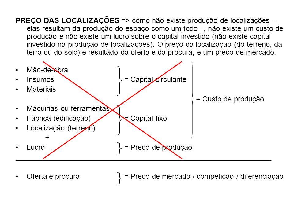 PREÇO DAS LOCALIZAÇÕES => como não existe produção de localizações – elas resultam da produção do espaço como um todo –, não existe um custo de produç