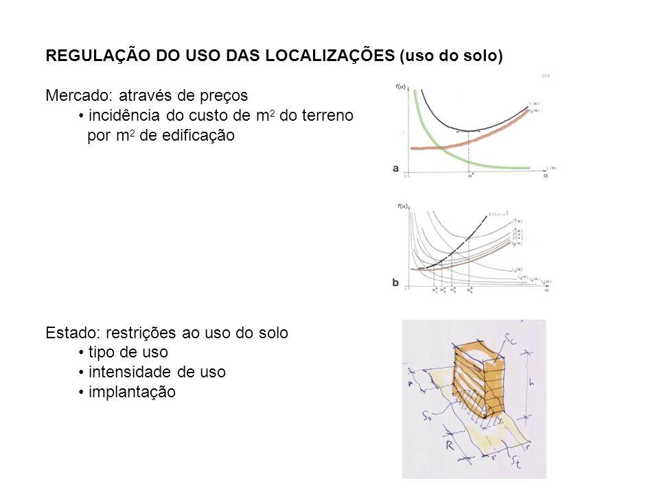 REGULAÇÃO DO USO DAS LOCALIZAÇÕES (uso do solo) Mercado: através de preços incidência do custo de m 2 do terreno por m 2 de edificação Estado: restriç