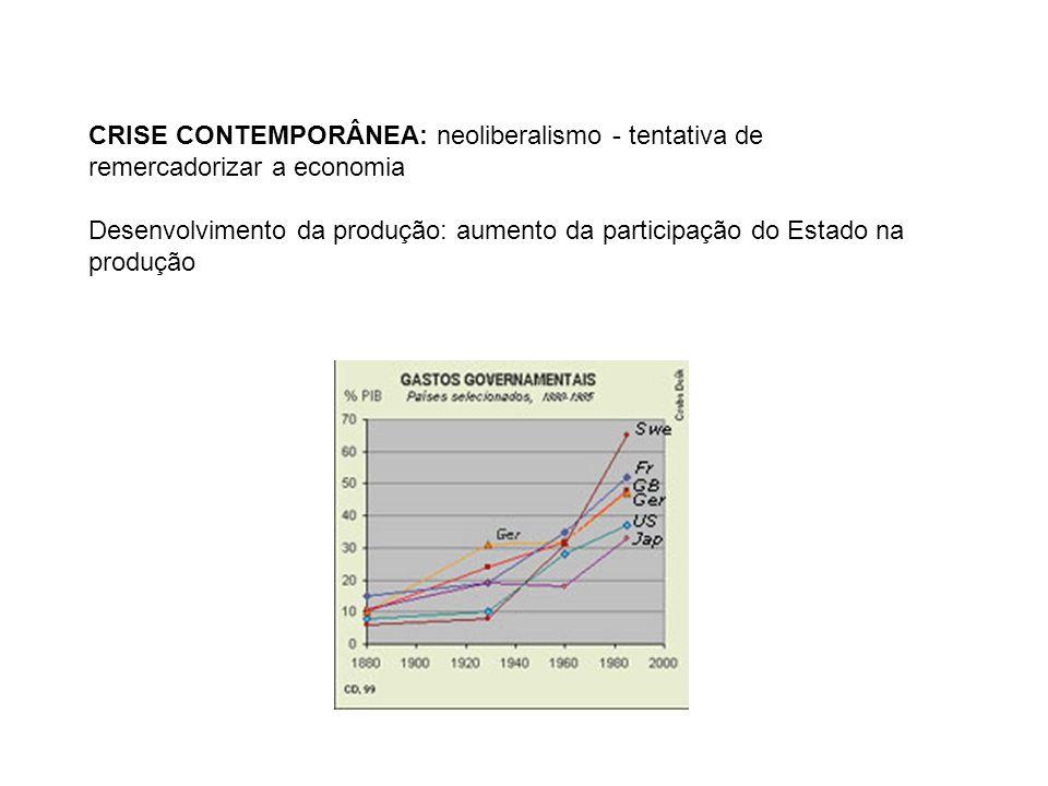 SOCIEDADE DE ELITE DUAS FACETAS DA AÇÃO ESTATAL: –Promoção das condições gerais da produção de excedente –Simultâneo bloqueio das condições de acumulação interna