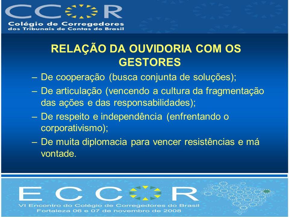 RELAÇÃO DA OUVIDORIA COM OS GESTORES –De cooperação (busca conjunta de soluções); –De articulação (vencendo a cultura da fragmentação das ações e das