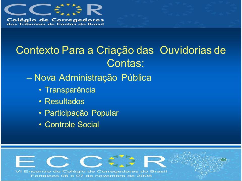 Contexto Para a Criação das Ouvidorias de Contas: –Nova Administração Pública Transparência Resultados Participação Popular Controle Social