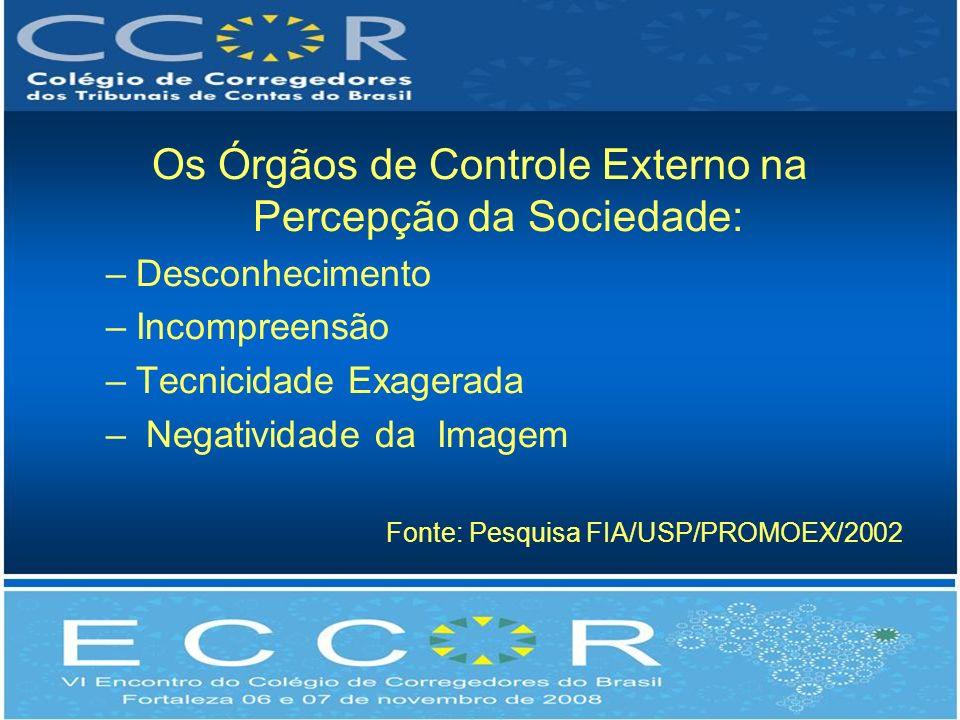Os Órgãos de Controle Externo na Percepção da Sociedade: –Desconhecimento –Incompreensão –Tecnicidade Exagerada – Negatividade da Imagem Fonte: Pesquisa FIA/USP/PROMOEX/2002