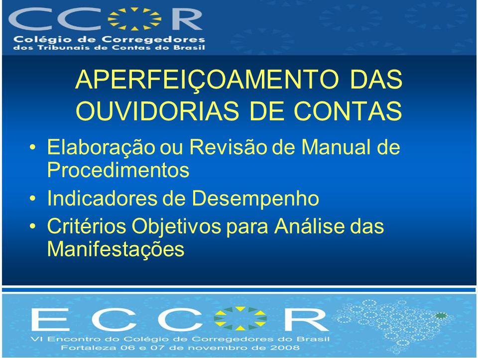 APERFEIÇOAMENTO DAS OUVIDORIAS DE CONTAS Elaboração ou Revisão de Manual de Procedimentos Indicadores de Desempenho Critérios Objetivos para Análise d