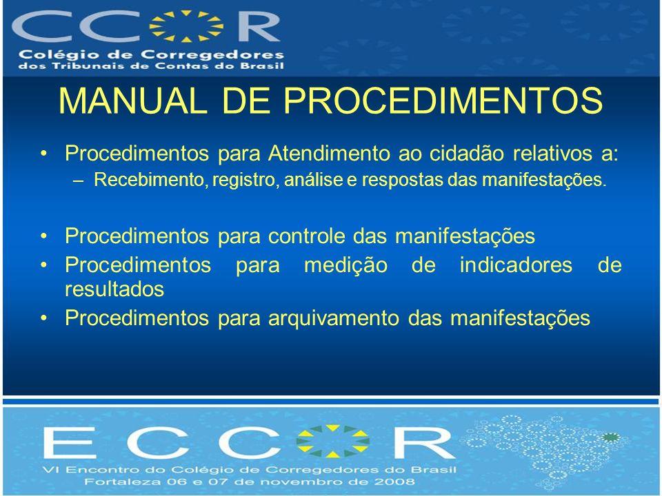 MANUAL DE PROCEDIMENTOS Procedimentos para Atendimento ao cidadão relativos a: –Recebimento, registro, análise e respostas das manifestações. Procedim