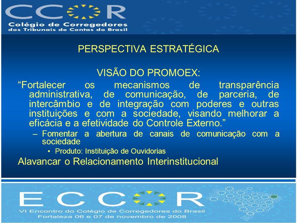 PERSPECTIVA ESTRATÉGICA VISÃO DO PROMOEX: Fortalecer os mecanismos de transparência administrativa, de comunicação, de parceria, de intercâmbio e de i