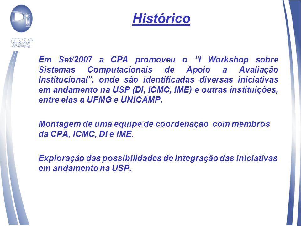 Histórico Em Set/2007 a CPA promoveu o I Workshop sobre Sistemas Computacionais de Apoio a Avaliação Institucional, onde são identificadas diversas iniciativas em andamento na USP (DI, ICMC, IME) e outras instituições, entre elas a UFMG e UNICAMP.