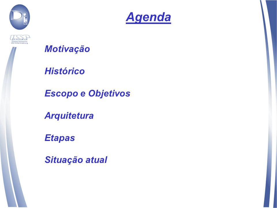 Agenda Motivação Histórico Escopo e Objetivos Arquitetura Etapas Situação atual