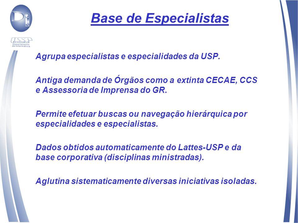 Base de Especialistas Agrupa especialistas e especialidades da USP.