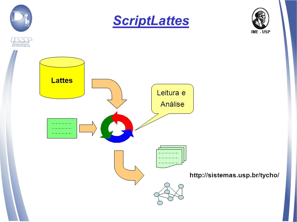 ScriptLattes Lattes Leitura e Análise http://sistemas.usp.br/tycho/