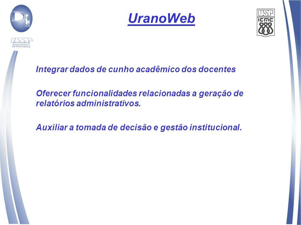UranoWeb Integrar dados de cunho acadêmico dos docentes Oferecer funcionalidades relacionadas a geração de relatórios administrativos.