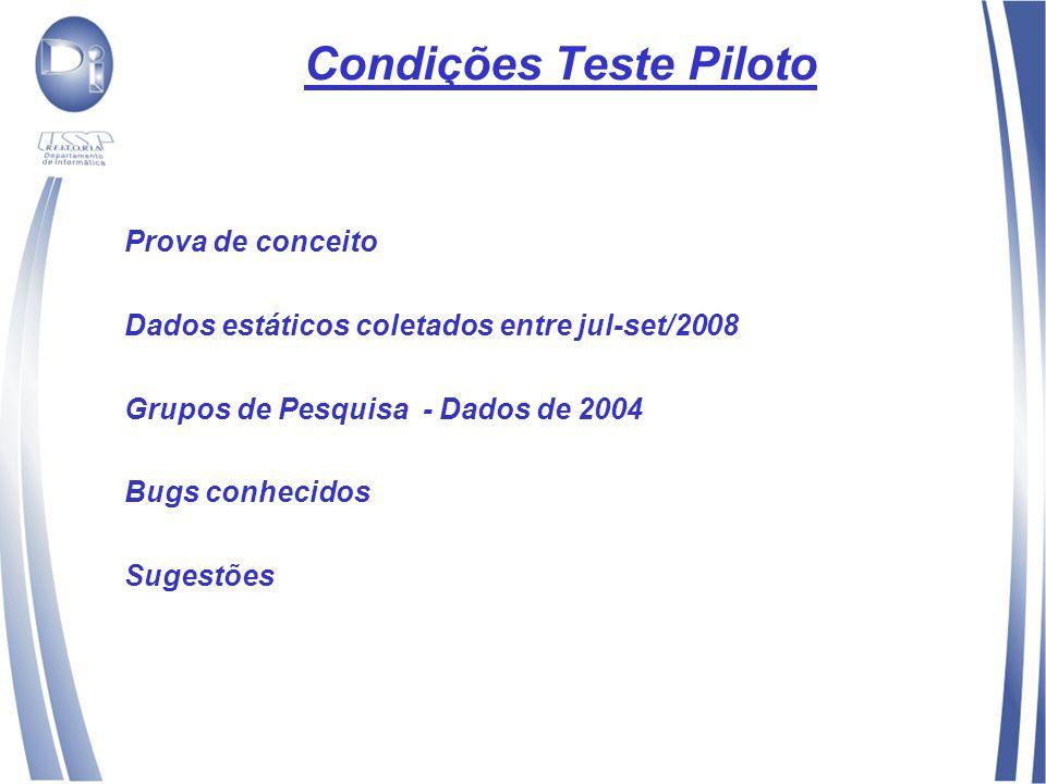 Condições Teste Piloto Prova de conceito Dados estáticos coletados entre jul-set/2008 Grupos de Pesquisa - Dados de 2004 Bugs conhecidos Sugestões