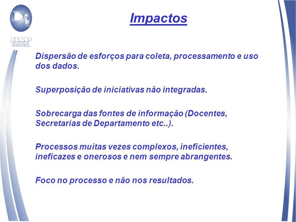 Impactos Dispersão de esforços para coleta, processamento e uso dos dados.