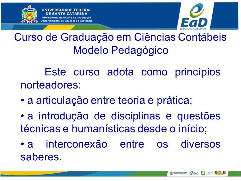 Curso de Graduação em Ciências Contábeis Modelo Pedagógico Este curso adota como princípios norteadores: a articulação entre teoria e prática; a intro