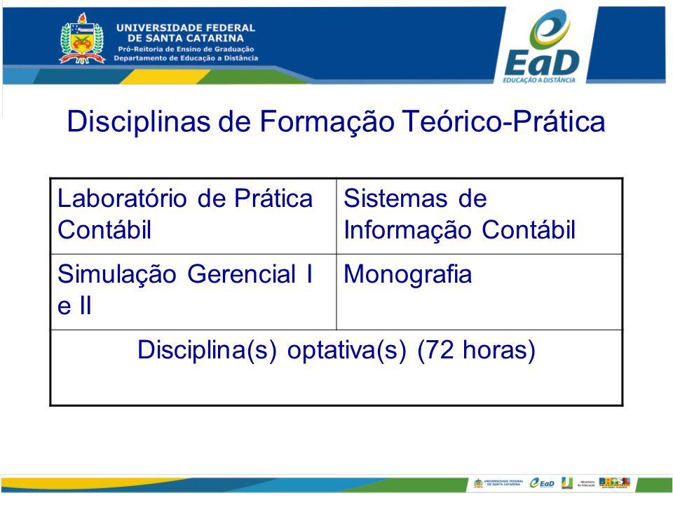 Disciplinas de Formação Teórico-Prática Laboratório de Prática Contábil Sistemas de Informação Contábil Simulação Gerencial I e II Monografia Discipli