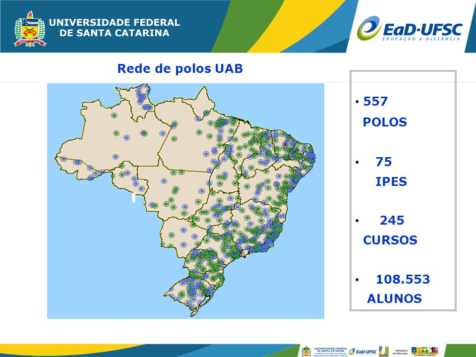 Estrutura UAB – UFSC Representantes Institucionais da UAB: – Prof° Cícero Barboza (Coordenador UAB) - Profª Eleonora Milano Falcão Vieira (Coordenadora Adjunta)