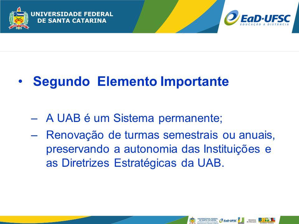 EAD - UFSC